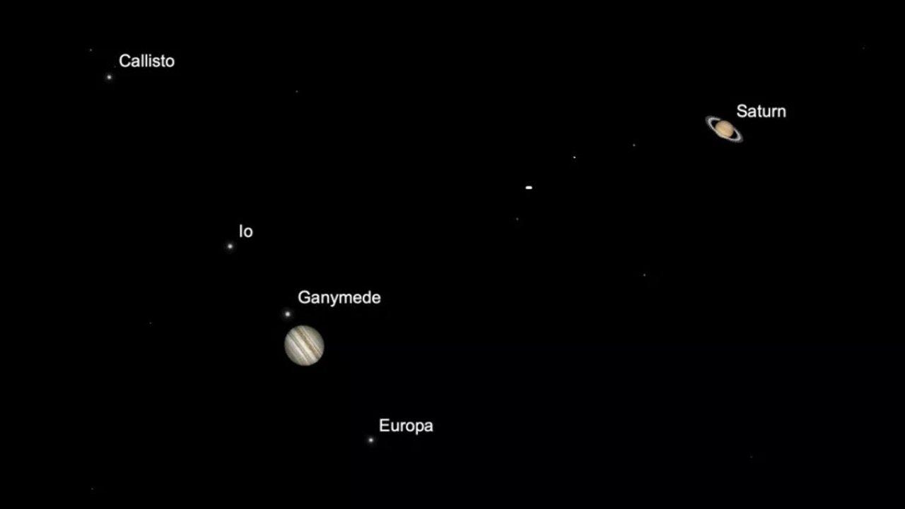 Csilllagászati távcsővel nagy nagyításon egy látómezőben lesz látható a két bolygó és holdjai